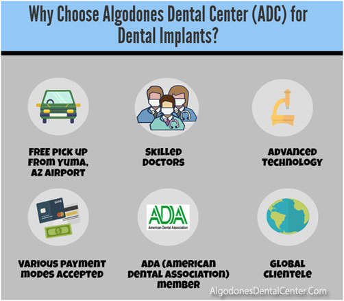 Why Algodones for Dental Implants - Infographic
