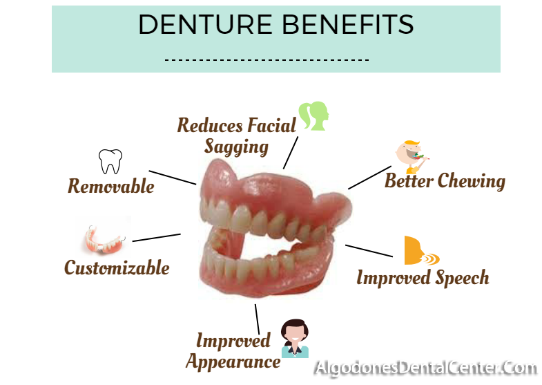 Removable Denture In Algodones Mx Algodones Dental Center